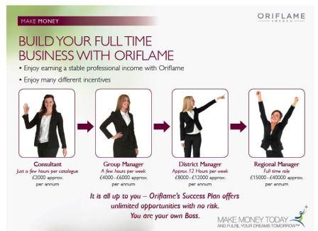 Oriflame Cosmetics - How to make money with Oriflame